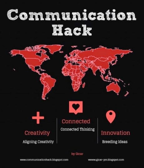Communication Hack by Gicar